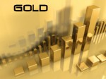Gold Prices Rising