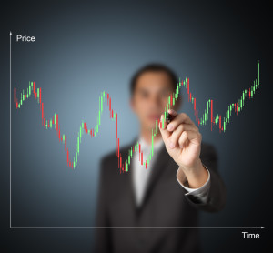 Intraday trading time frame