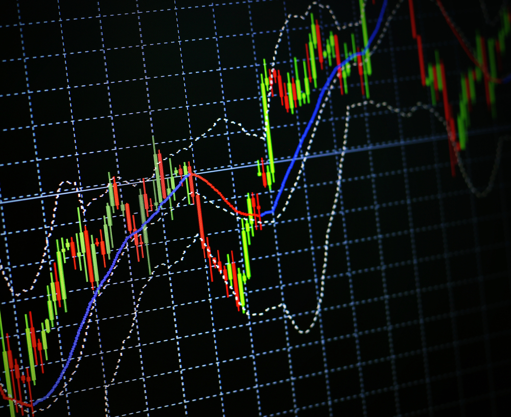 Trading using the bollinger bands