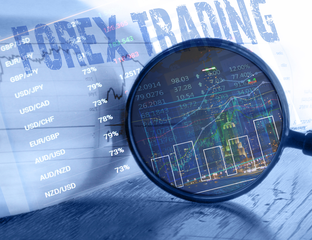 Forex Currency Trading Market