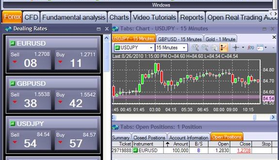 How To Select The Best Online Trading Platform Trade